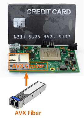 AVX Blog Credit Card Diagram