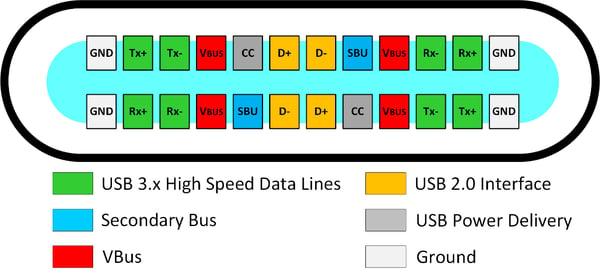 Figure-1-USB-Type-C