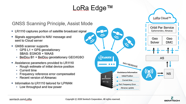 LoRa-Edge-Graphic-2