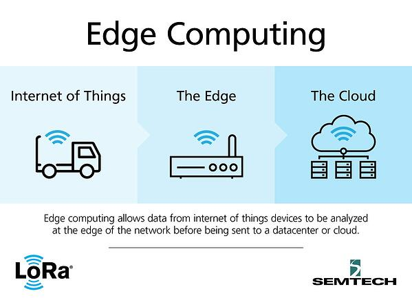 LoRa_EdgeComputing (1)