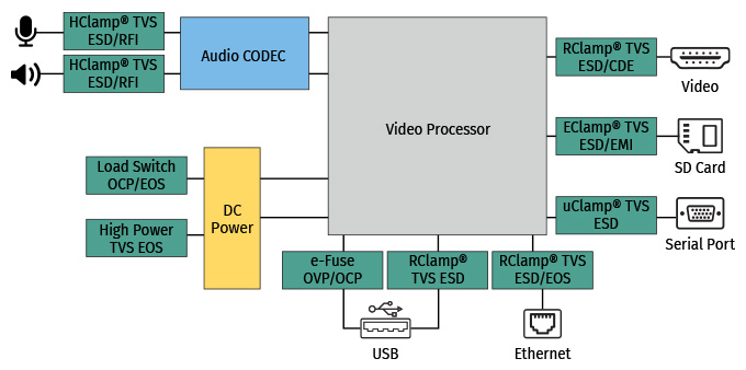 SMTC_Blog_TVS_EnoughProtection_Diagram (1)