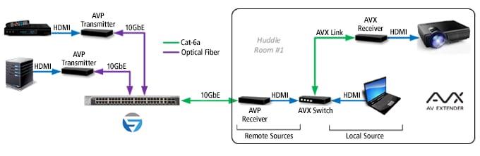 Semtech_Blog_AVX_AVP_Diagram_3
