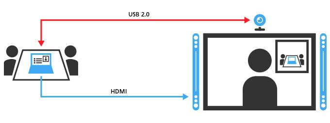 Semtech_blog_ProAV_AVX_BYOM_Diagrams_1