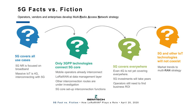 Slide3-fact-vs-fiction