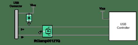 TVS-Figure-3
