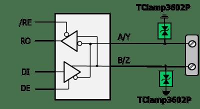 TVS-Figure-4