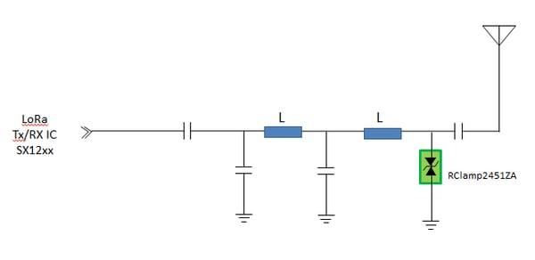 TVS-Figure-5