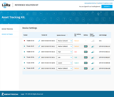 asset tracking 4