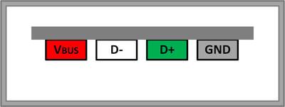figure-1-USB-2.0
