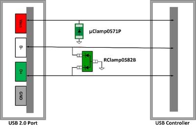 figure-2-USB-2.0