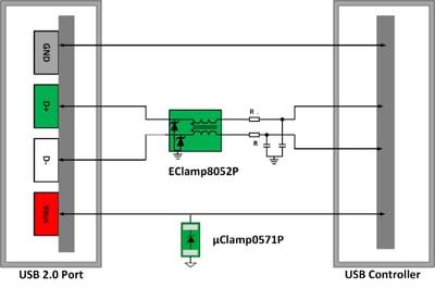 figure-4-USB-2.0